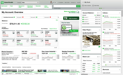 Non retail trading platform