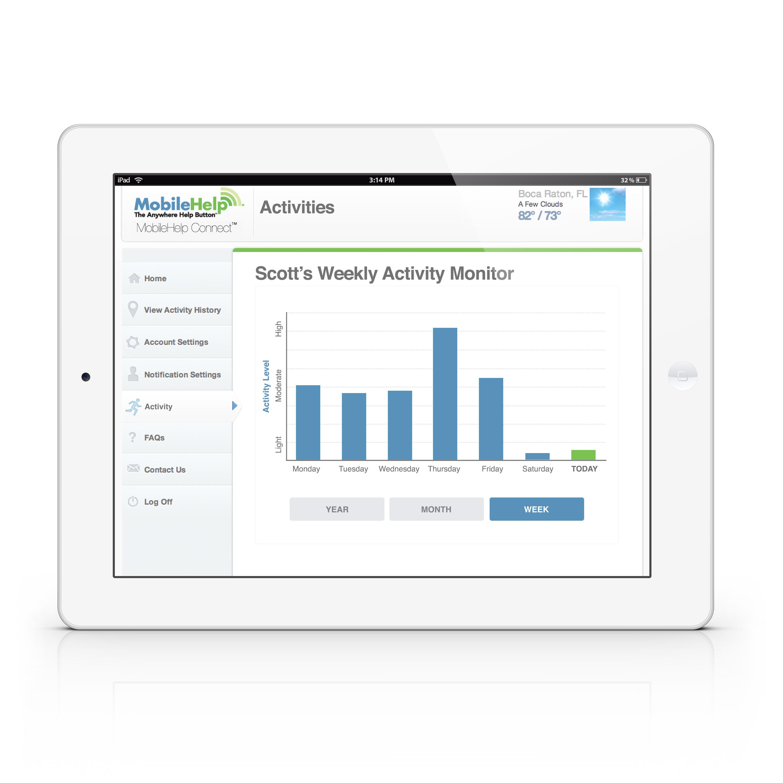 MobileHelp® Introduces MobileHelp Connect™ Web Portal