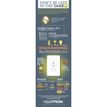 New survey shows that most Americans are in the dark about lighting options in 2014—and even dimmer about dimmers. (Graphic: Business Wire)
