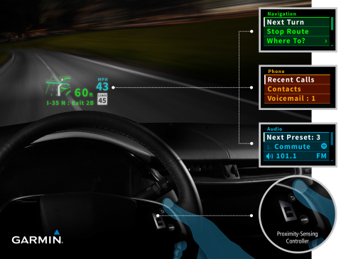Garmin's interactive HUD interface for automakers presents customizable audio, navigation or communi ...