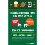 Data from the Historic 2014 BCS Championship Game Shows How College Football Fans Used Mobile Around the Event (Graphic: Business Wire)