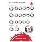 Axalta 2013 Global Color Popularity Report (Graphic: Business Wire)