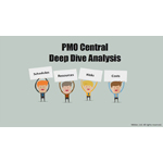 Watch the video!  PMO Central - The Modern PMO