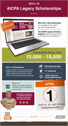 AICPA Legacy Scholars Program (Graphic: Business Wire)