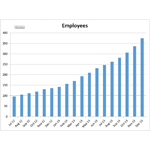 Nutanix Employees (Graphic: Business Wire)