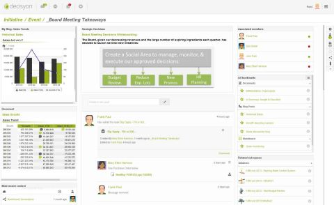 """With Decisyon 360, business teams can dynamically create """"social workspaces"""" that organize information, live data streams, and collaboration in-context around the work at hand. (Graphic: Business Wire)"""