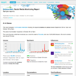 Expanded Press Release Monitoring and Social Media Analysis Reporting Now Included With Business Wire Distribution (Graphic: Business Wire)