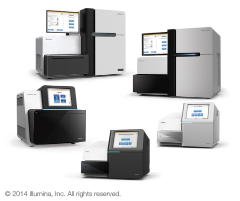 Illumina's sequencing portfolio offers sequencing power for every researcher, application and scale of study. Available sequencing products include the MiSeq® System, MiSeqDx™ System, NextSeq™ 500 System, HiSeq® 2500 System, and HiSeq X™ Ten. (Photo: Business Wire)