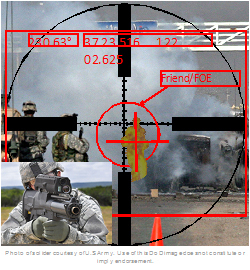 Kopin's Augmented Reality (AR) Weapon Sight Technology. Photo of solider courtesy of U.S. Army. Use of this DOD image does not constitute or imply endorsement.