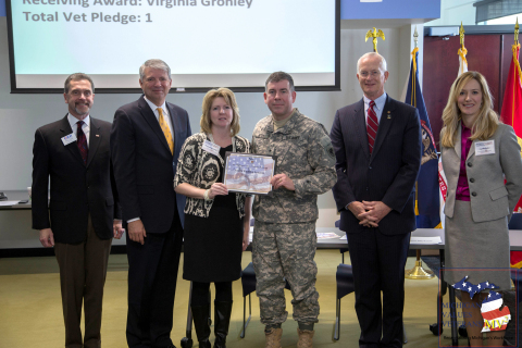 """Pictured Lt to Rt: Paul Ryan-ESGR State Chair; Joe Barto-TMG Founder and President; Virginia Gronley-Axalta Coating Systems; Brigadier General Michael A. Stone; Assistant Adjutant General- Installations-COL (Ret) Hugh """"Sandy"""" McLeod; AUSA Second Region President-Ingrid Tighe-Michigan Veteran Affairs Agency. (Photo: Business Wire)"""