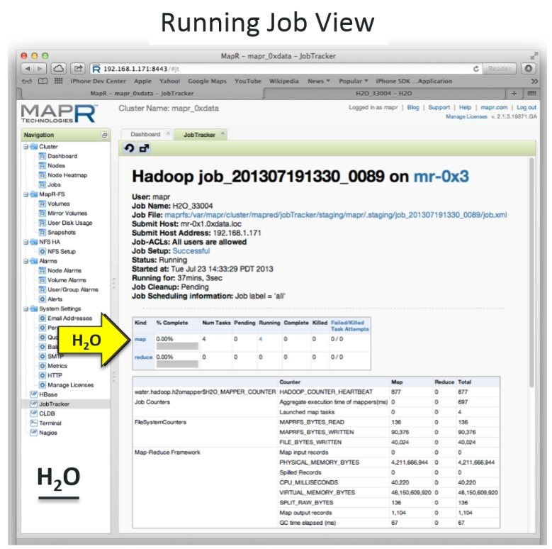 H2O Job Running on MapR (Graphic: Business Wire)