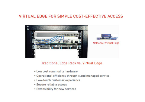 Virtual Edge for Simple Cost-Effective Access (Graphic: Business Wire)