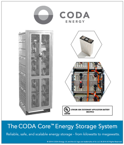 The CODA Core Energy Storage System leverages Princeton Power Systems' GTIB-30 and GTIB-100 Power Inverters (Graphic: Business Wire)