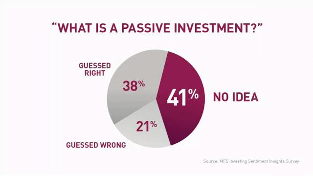 MFS' Doug Orton discusses passive investments