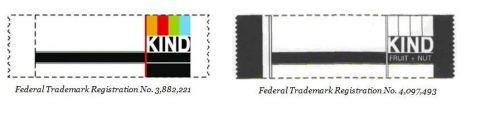 KIND Federal Trademark Registrations (Photo: Business Wire)