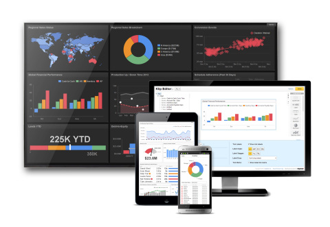 Klipfolio provides a flexible and powerful BI solution that allows business users to unite cloud-based and on-premise data sources to create meaningful dashboards without the cost or complexity of traditional business intelligence tools. (Photo: Business Wire)