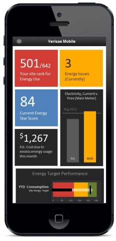 """The integrated SaaS platform software solution creates a """"Connected Facility"""" by incorporating data from Franke's energy solutions products into a single dashboard and automating facility operations to save on energy consumption, maintenance, and environmental management. (Graphic: Business Wire)"""