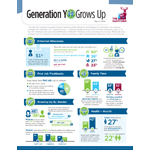 The Hartford's Gen Y Speaks Survey results