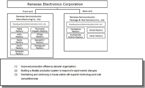 Figure-2 Structure after the reorganization (Graphic: Business Wire)