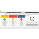 Saama Patient Engagement Dashboard (Graphic: Business Wire)