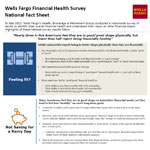 Facts about America's Financial Health
