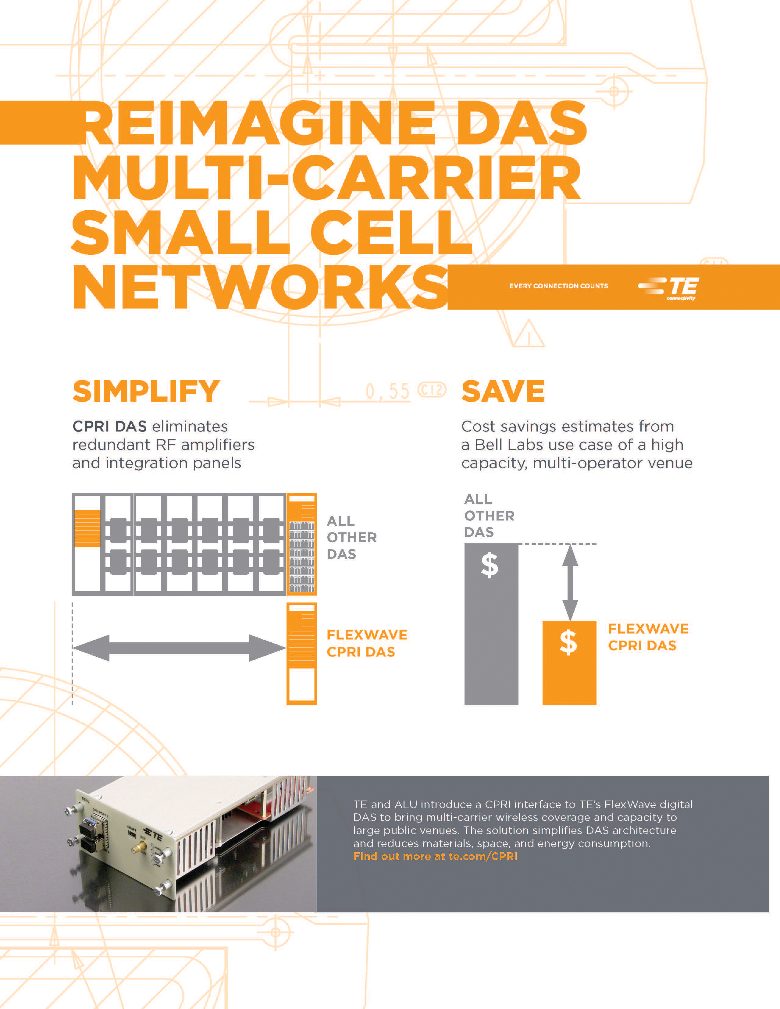 TE will feature the new CPRI DAS solution in booth 6B52 at Mobile World Congress to simplify and reduce costs in multi-carrier mobile networks (Graphic: Business Wire).