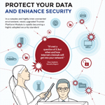 When...not if...protecting data and enhancing security is possible with the TPM and TCG security specifications. (Graphic: Business Wire)