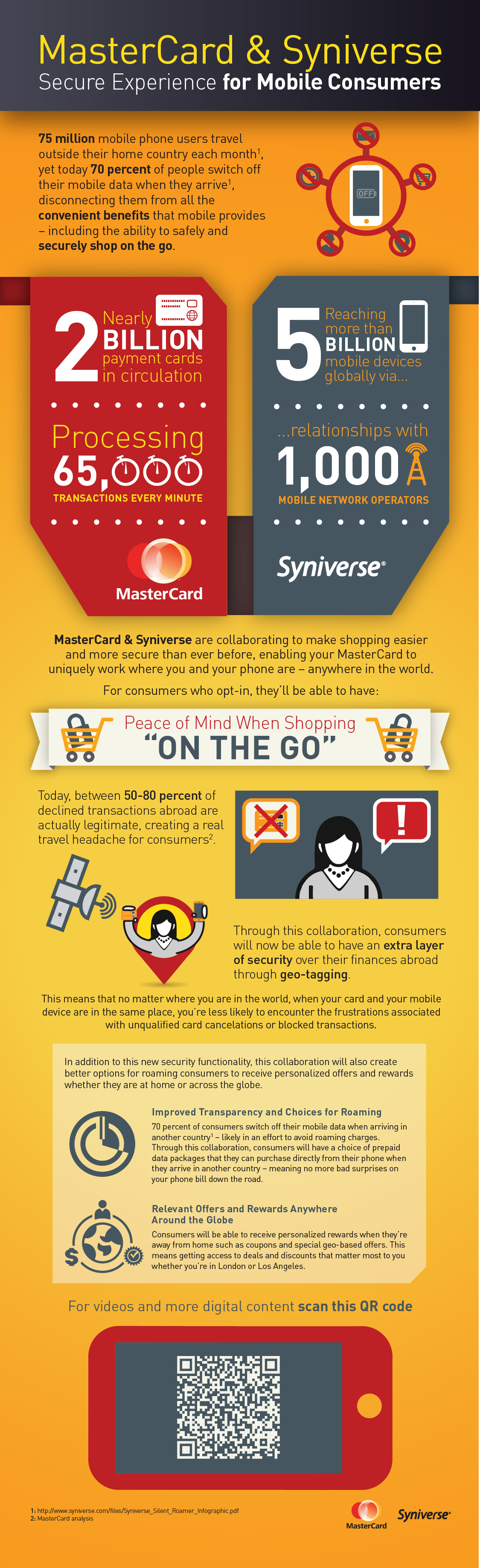 MasterCard & Syniverse are collaborating to make shopping 'on the go' easier and more secure than ever before, enabling your MasterCard to uniquely work where you and your phone are - anywhere in the world. (Graphic: Business Wire)