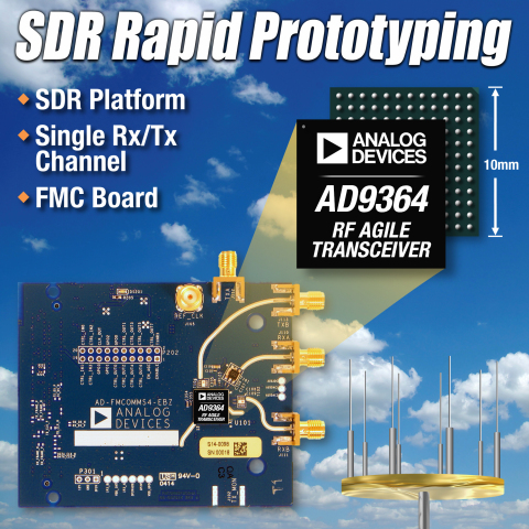 The AD-FMCOMMS4-EBZ is a transceiver FMC module and the newest addition to Analog Devices' expanding portfolio of single-channel SDR solutions. It includes the AD9364 RF Transceiver IC in a cost-effective 1 x 1 SDR rapid prototyping FMC module. The AD-FMCOMMS3-EBZ is also a transceiver FMC module and was engineered for 50 MHz to 6 GHz wideband tuning applications such as hand-held and whitespace radios. It is built around the AD9361 RF transceiver on a 2 X 2 SDR rapid prototyping module joining the previously announced AD-FMCCOMMS2-EBZ FMC module in the dual channel product portfolio.  (Graphic: Business Wire)
