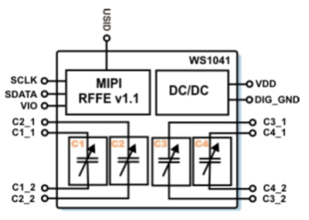 WiSpry, Inc. launches the industry's first RF capacitor array for tunable filters in consumer wireless applications. The WS1042 combines the smallest step size, highest Q and extreme voltage handling enabling adaptive frequency wireless networks. (Graphic: Business Wire)