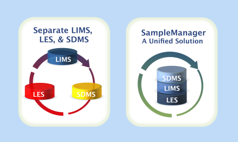 The Thermo Scientific Lab Execution System (LES) is an all-inclusive informatics solution that gives ...