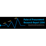 Pulse of Procurement 2014 research report for U.S. (Graphic: Business Wire)
