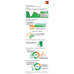 Infographic: Wells Fargo/Gallup Investor and Retirement Optimism Index First Quarter 2014 (Graphic: Business Wire)