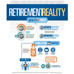 Retirement reality check from the Employee Benefit Research Institute 2014 Retirement Confidence Survey underwritten by the Principal Financial Group(R) (Graphic: Business Wire)