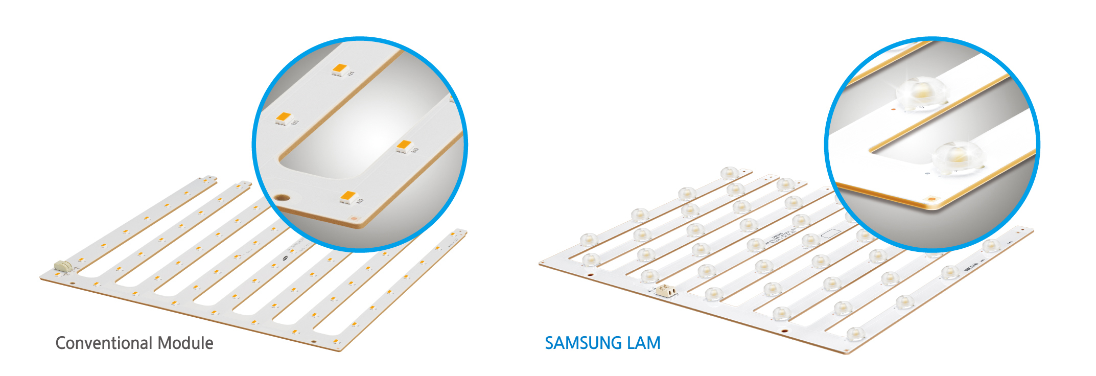 Samsung LED Lens-attached Module with Optic Technology (Graphic: Business Wire)