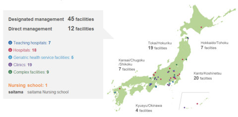 JADECOM operates hospitals, clinics, and complex facilities in various communities in all over Japan. Source: www.jadecom.or.jp (Graphic : Business Wire)
