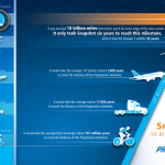 Snapshot 10 Billion Miles Infographic (Graphic: Business Wire)