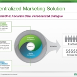 Neustar, Inc., a trusted, neutral provider of real-time information and analytics, today announced PlatformOne, a single interface that integrates
