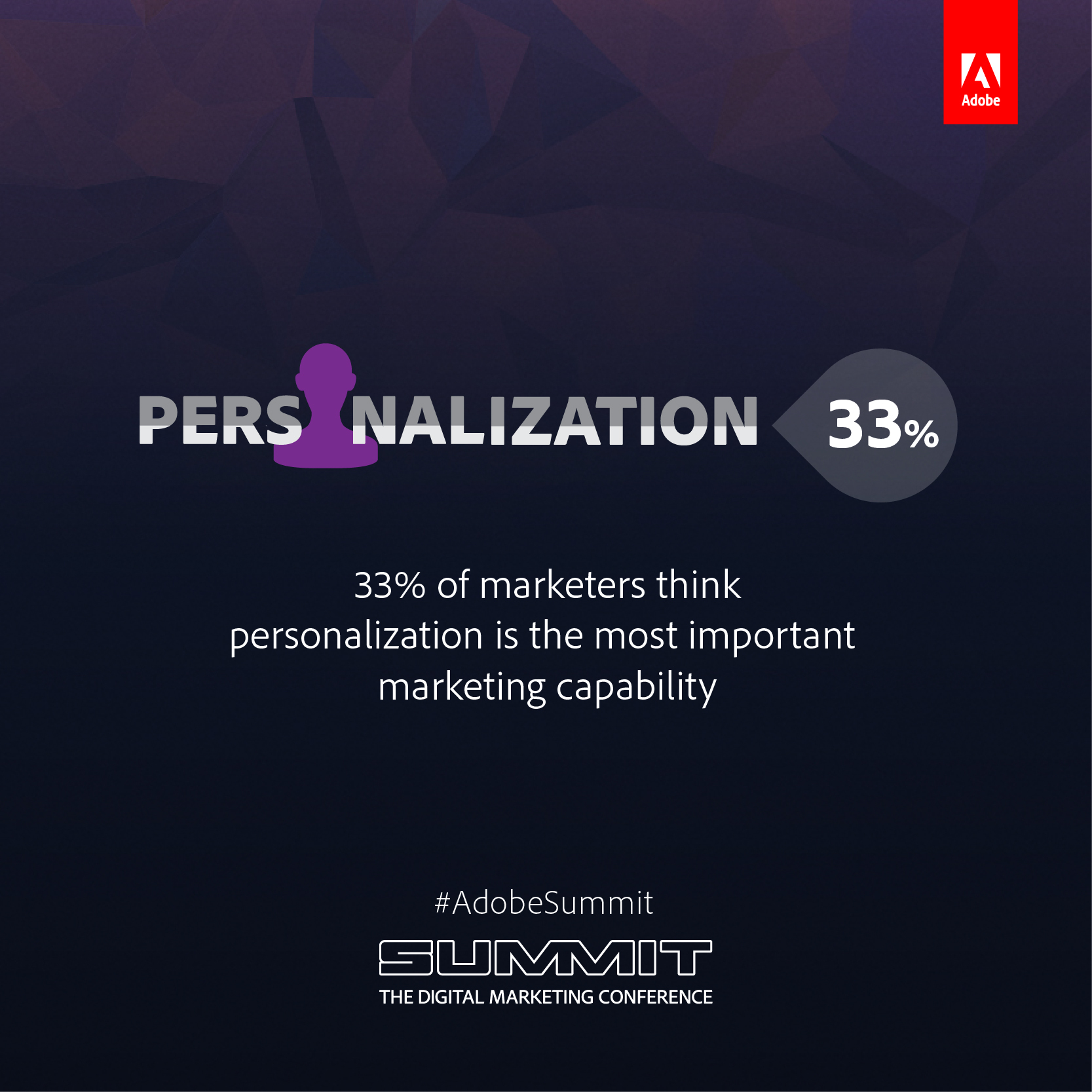 Thirty-three percent of marketers think personalization is the most important marketing capability. (Graphic: Business Wire)