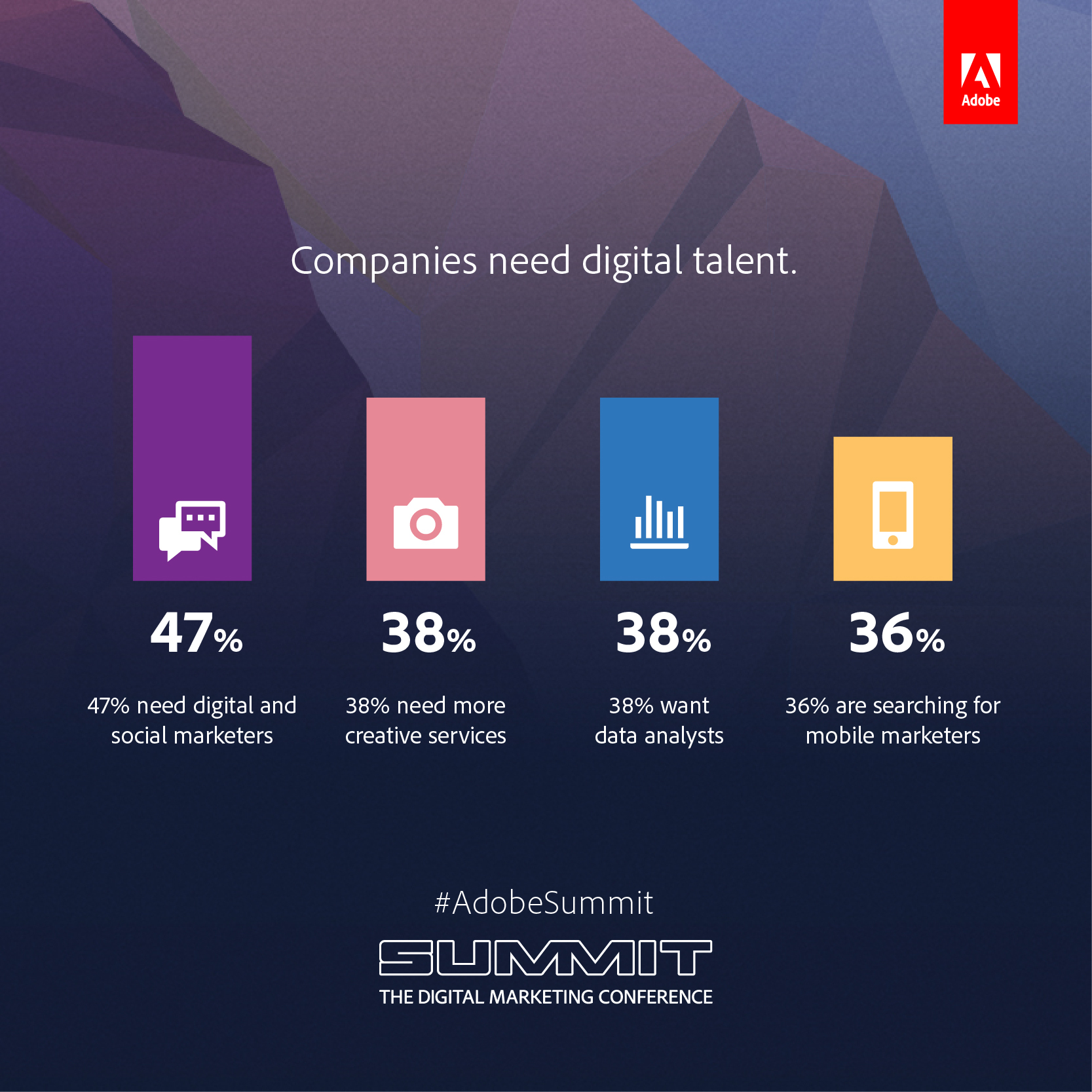 Companies need more digital talent. (Graphic: Business Wire)