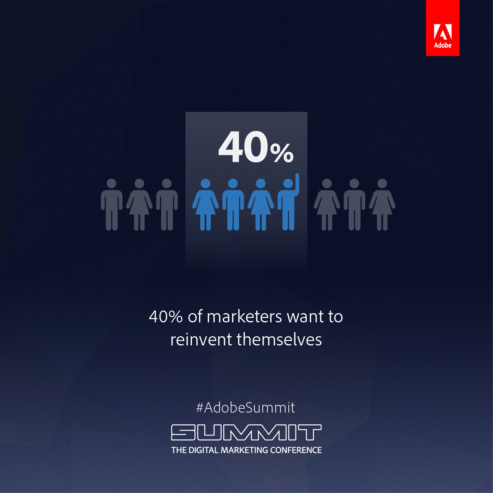 Forty percent of marketers want to reinvent themselves. (Graphic: Business Wire)