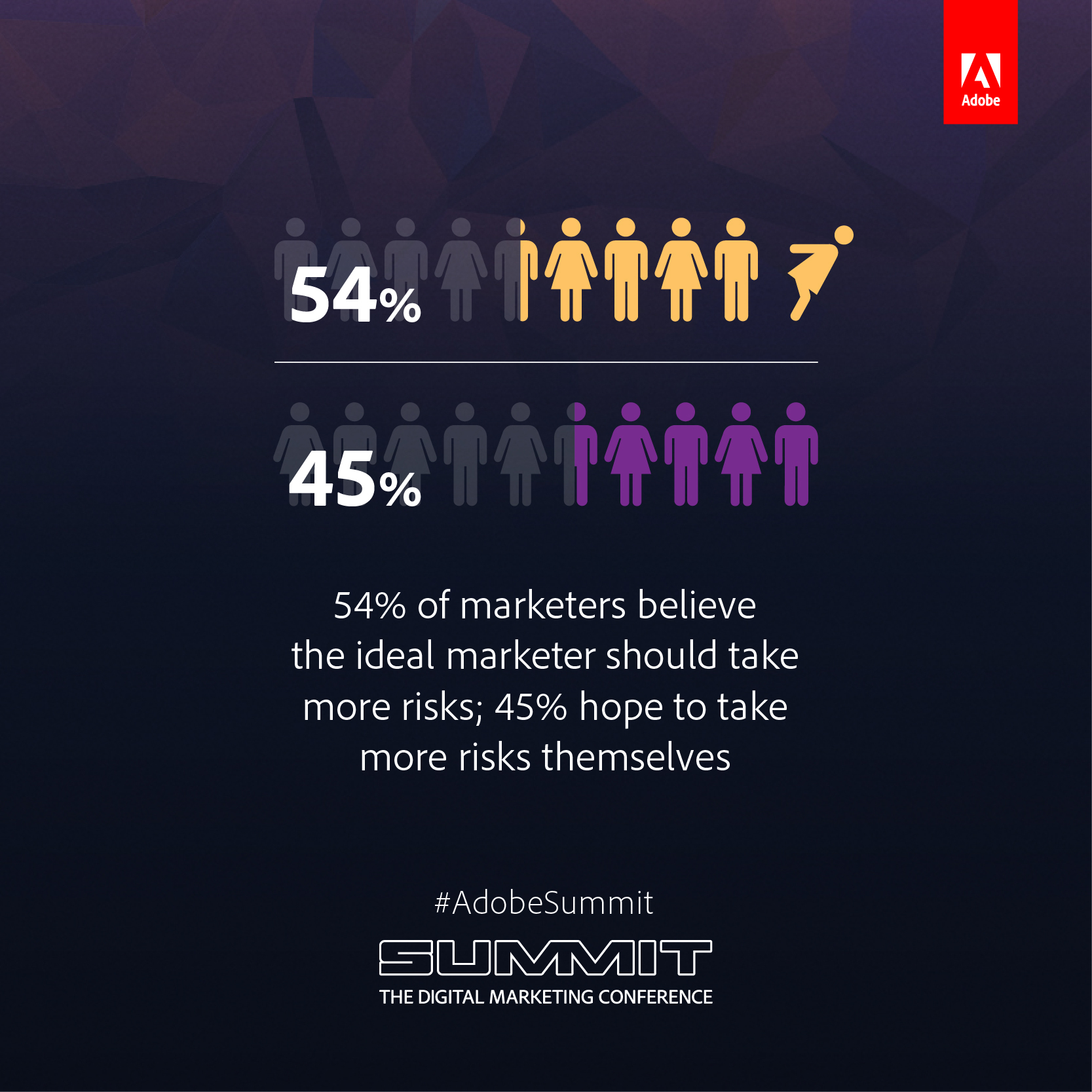 Marketers need to take more risks. (Graphic: Business Wire)