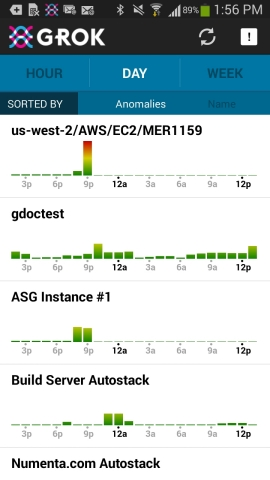 Grok shows on a mobile device the likelihood of anomalies for each monitored AWS system. (Graphic: Business Wire)