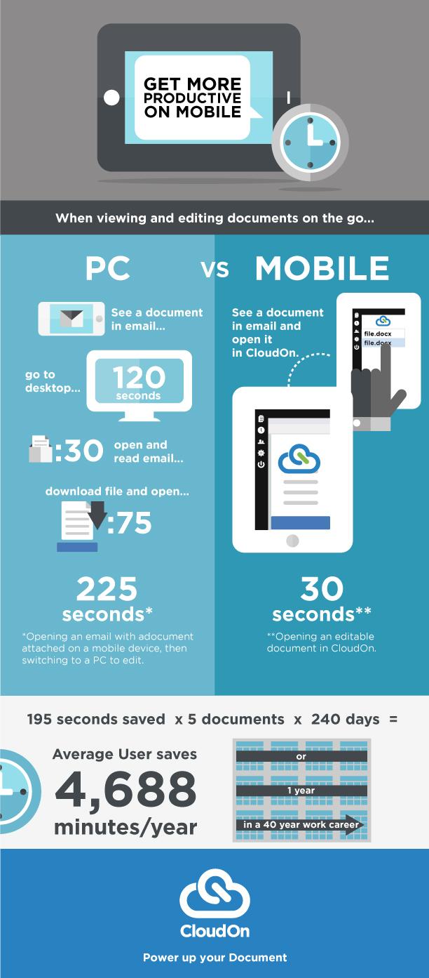 PC vs. Mobile (Graphic: Business Wire)