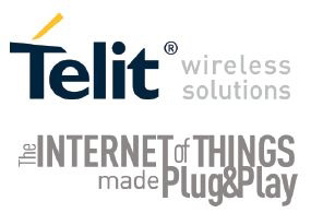 Telit Helps NimbeLink Build a Family of Embedded, Pre-certified