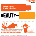 "Tremor Video Releases ""Watching is Shopping: Beauty"" Infographic (Graphic: Business Wire)"