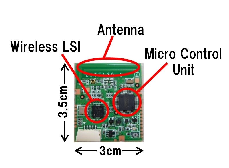 Panasonic Develops Industry-First*1 Multi-Mode Wireless ...