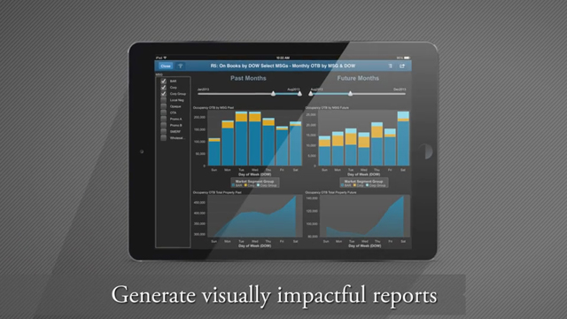 IDeaS Revenue Performance Insights leverages SAS Visual Analytics, creating an ability to visualize revenue management data and performance metrics via the web and tablet applications.
