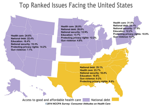 Access to health care tops the list of major issues facing U.S. consumers. (Graphic: Business Wire)