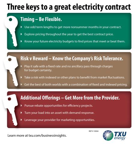 Three keys to a great electricity contract - TXU Energy shares important tips for business customers renewing or selecting a new retail electricity provider. (Graphic: Business Wire)